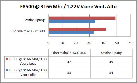 e8500-a-3166-mhz-vent-alto