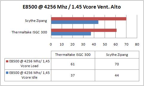 e8500-a-4256-mhz-vent-alto