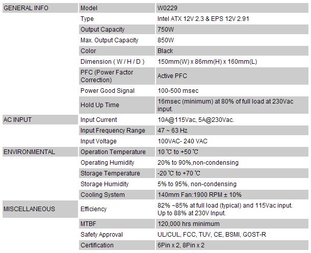 thermaltake-toughpower-xt-750-w-caracteristicas-tecnicas