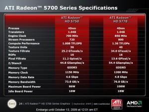 amd-radeon-5700-specs