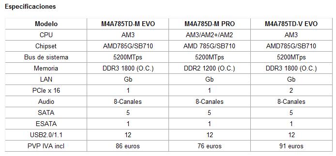 especificaciones-m4a785-evo