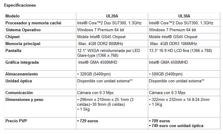 Asus Serie UL especificaciones 01