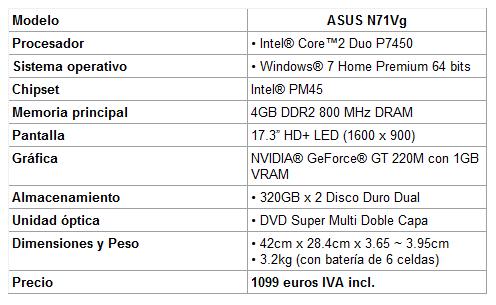 asus-n71vg-caracteristicas-tecnicas