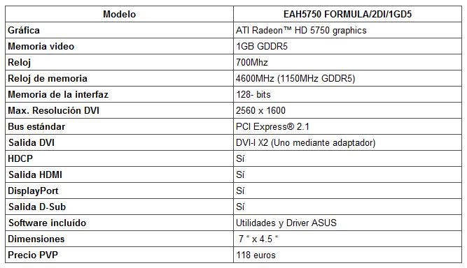 Asus HD5750