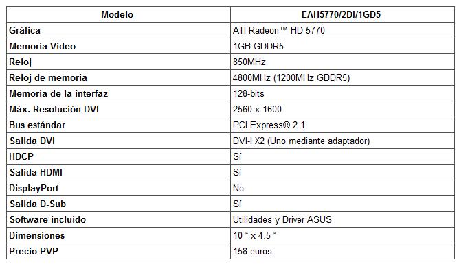 Asus HD5770 01