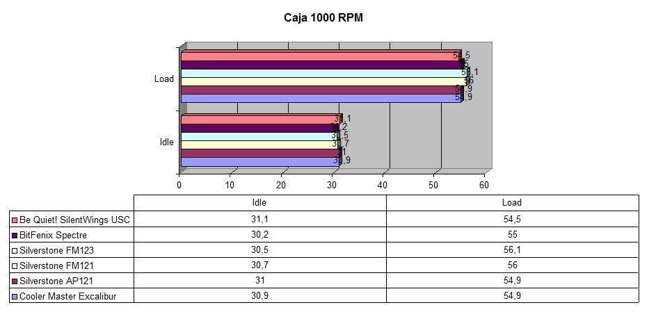 Comparativa ventiladores 6