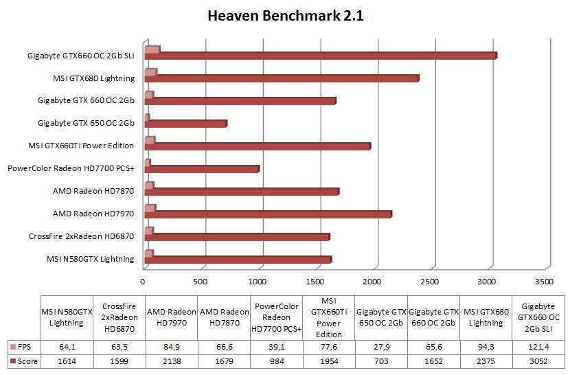Grafica Heaven 2.1