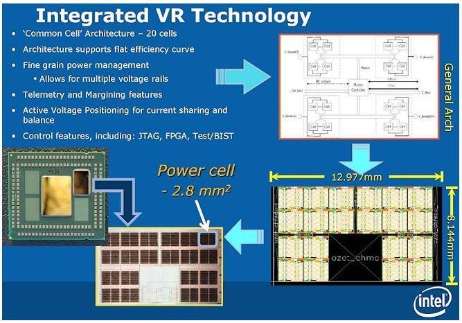 Intel VRM 1