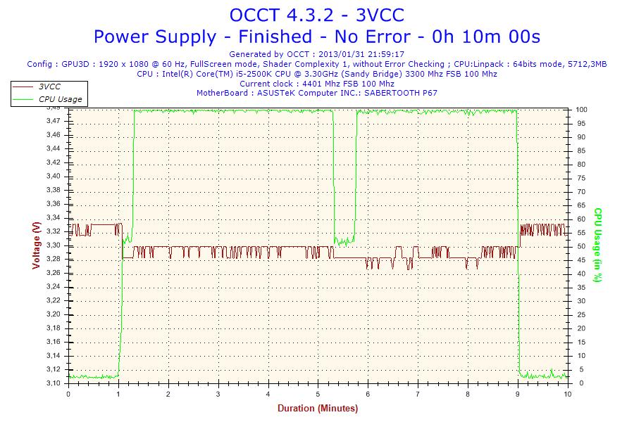 2013-01-31-21h59-Voltage-3VCC