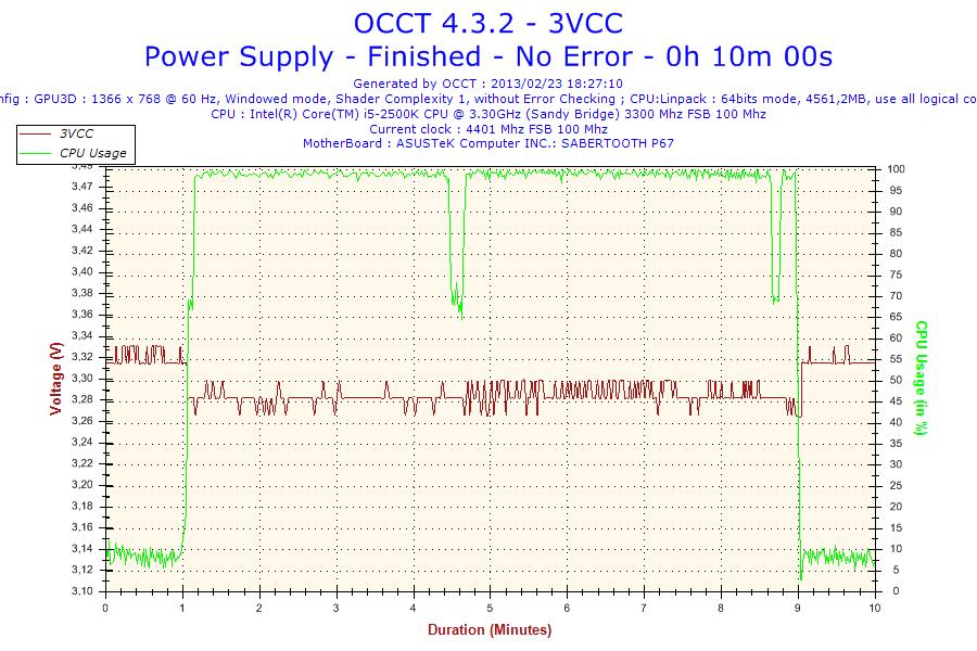 2013-02-23-18h27-Voltage-3VCC