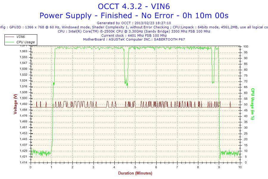 2013-02-23-18h27-Voltage-VIN6