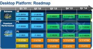 Intel ivy bridge e modelos LGA 2011 roadmap