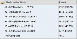 3d graphics sniper