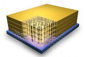 Hybrid Memory Cube