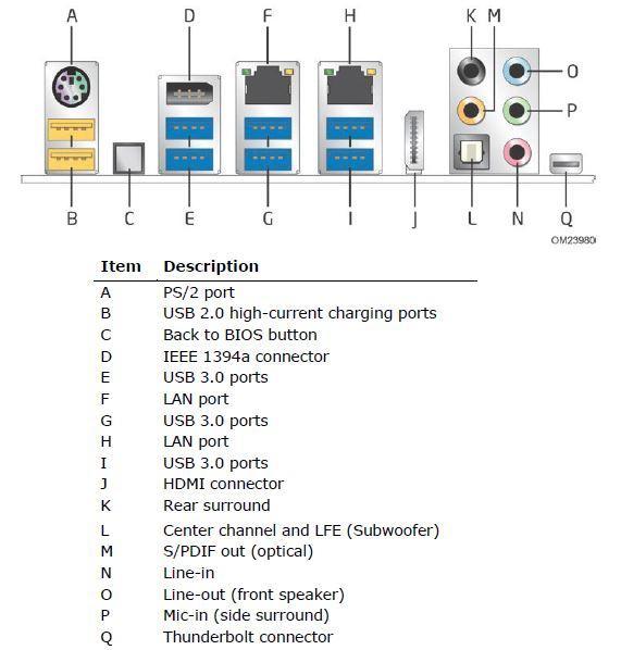 Conectores traseros