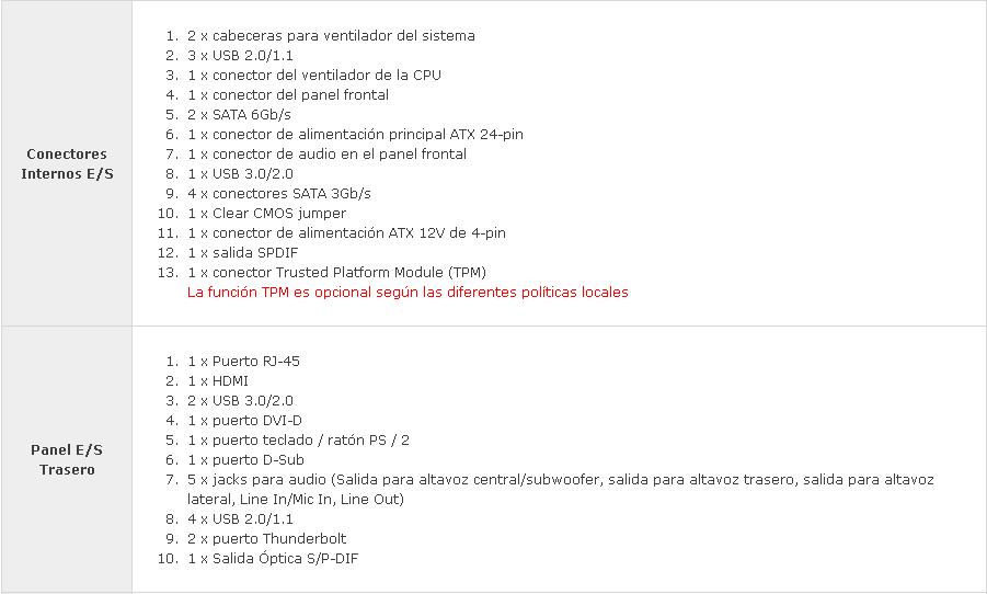 Conectores_Internos-Panel_Trasero