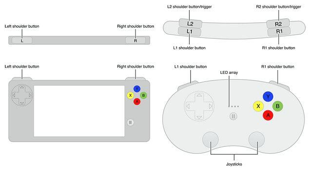 Apple controller