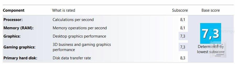 Evaluación Windows 8