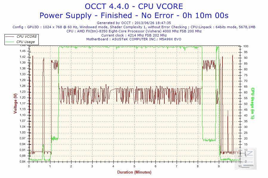 2013-06-26-18h47-Voltage-CPU VCORE