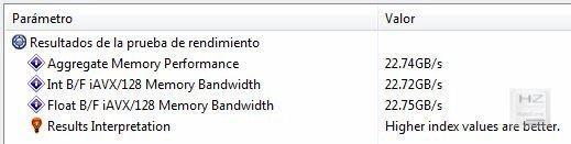 OC Sandra Bandwidth