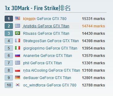 GTX-780-GTX-TITAN-Fire-strike-record-first (1)