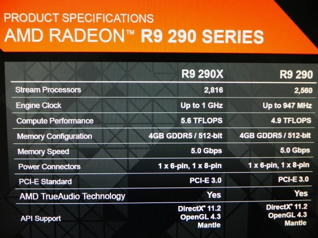 R9 290X