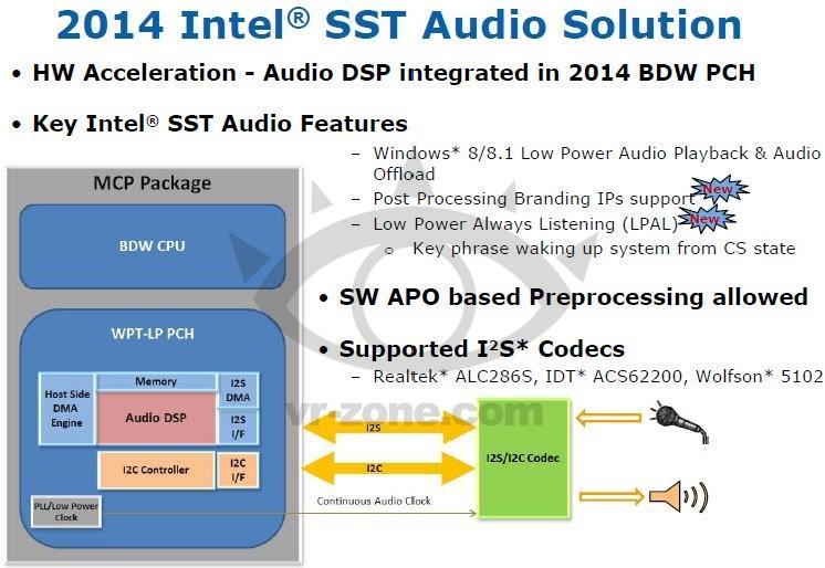 Smart-Sound-Technology-1