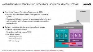 Beema_Mullins 2 (ARM Trustzone)