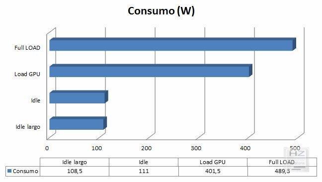Gr%C3%A1fica-consumo.jpg
