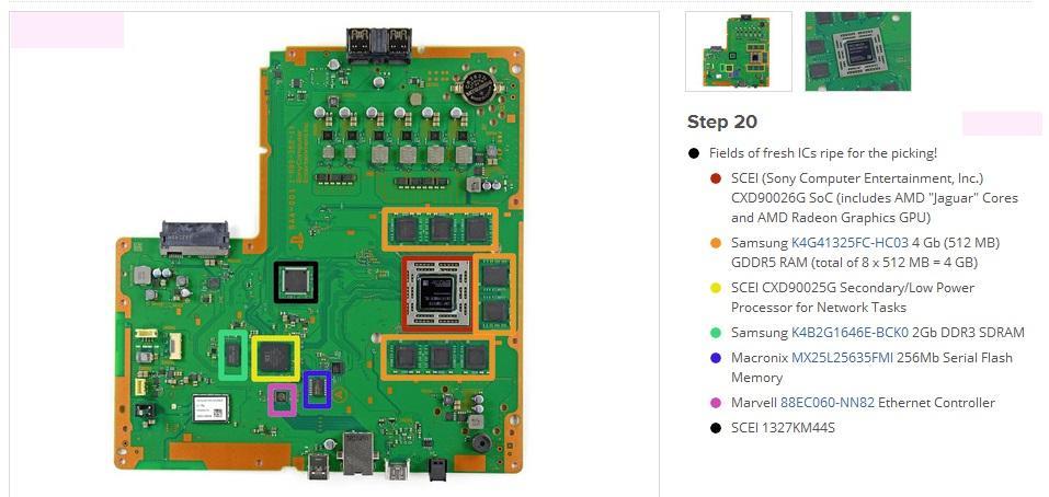 New Generation(PS4 & XboxOne) PS4-ARM