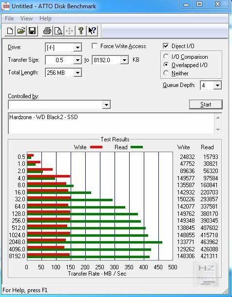 10.- ATTO SSD