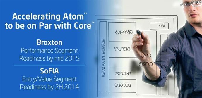 Intel Atom SoFIA
