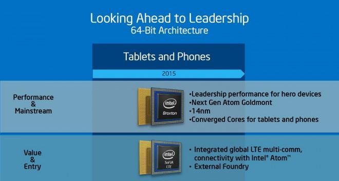 Intel-Smartphones-y-Tablets-2015