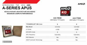Kaveri APU AMD A10 7850K y A10 7700K