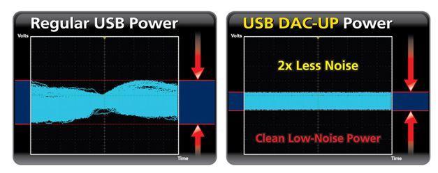 USB DAC-UP
