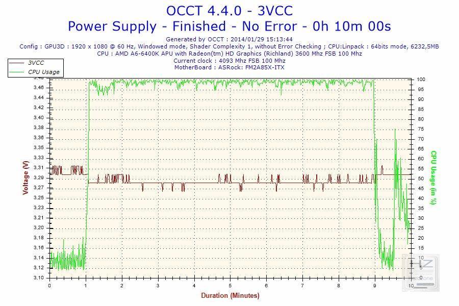2014-01-29-15h13-Voltage-3VCC