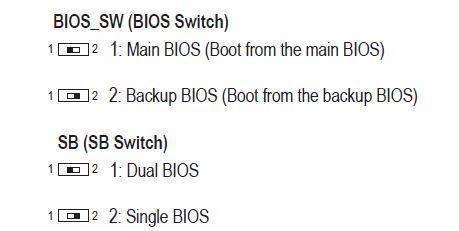 bios switch
