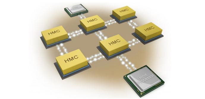 HMC Memory