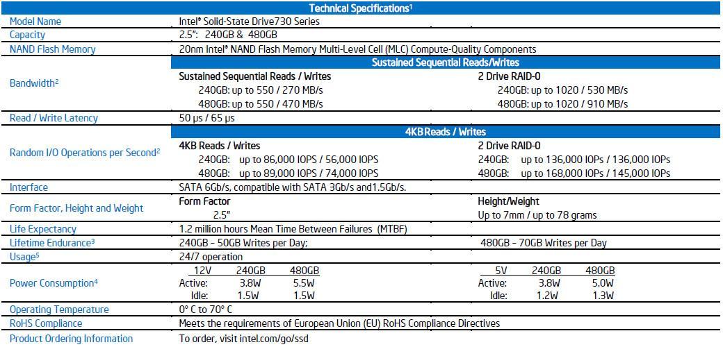 Intel_SSD_730_Series_specs
