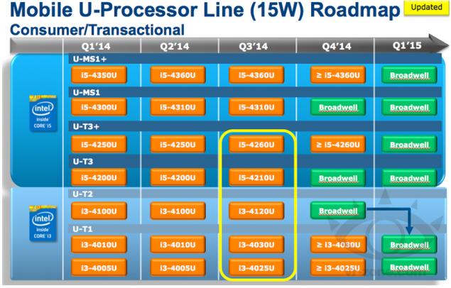 intel-14nm-broadwell-roadmap1-635x406