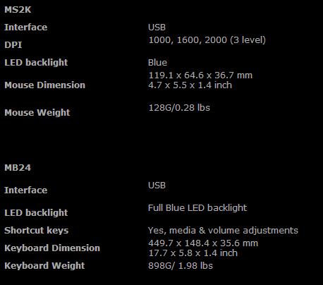 CM Storm Devastator especificaciones