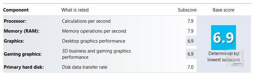 Evaluacion Windows 8