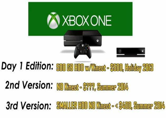 Xbox One precios