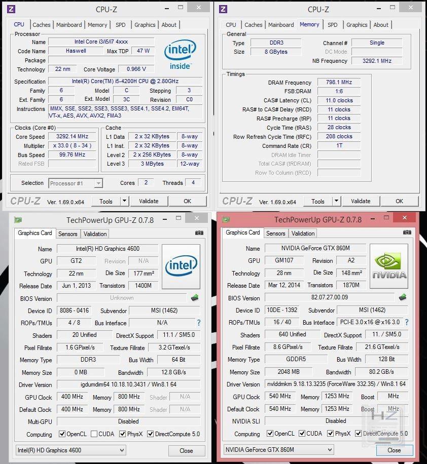 CPUz y GPUz