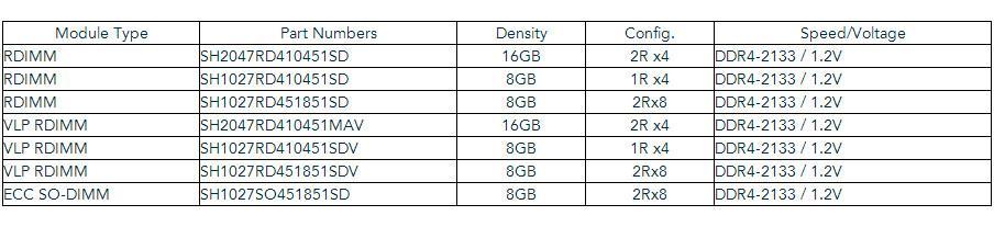 SMART_Modular_DDR4_lineup