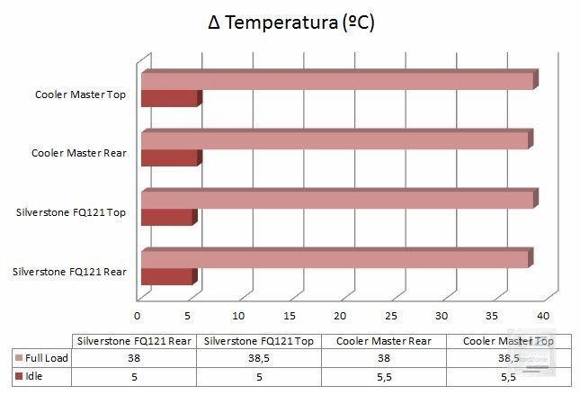 Temperatura_001