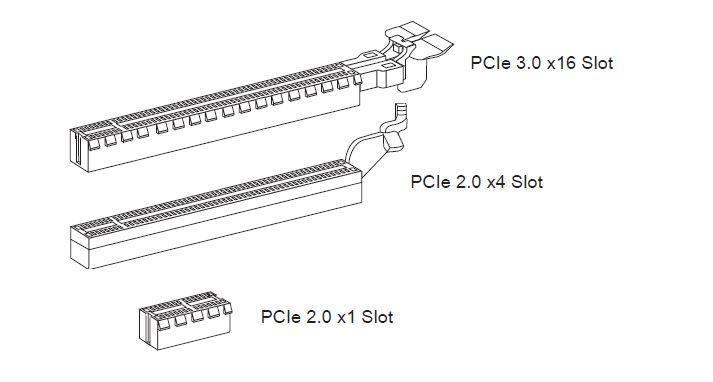 conectores PCI-E