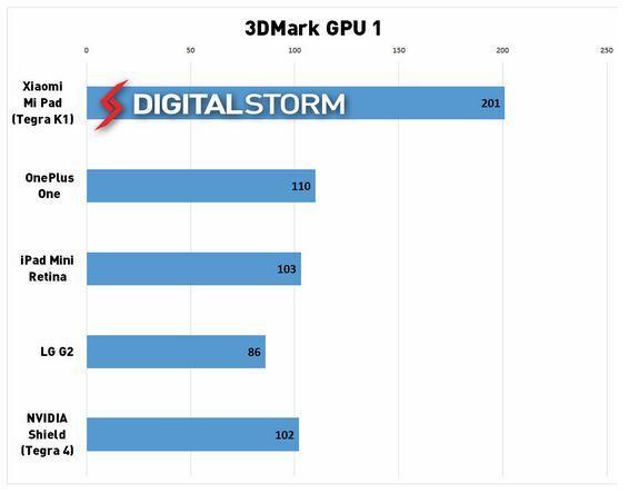 3DMark 3