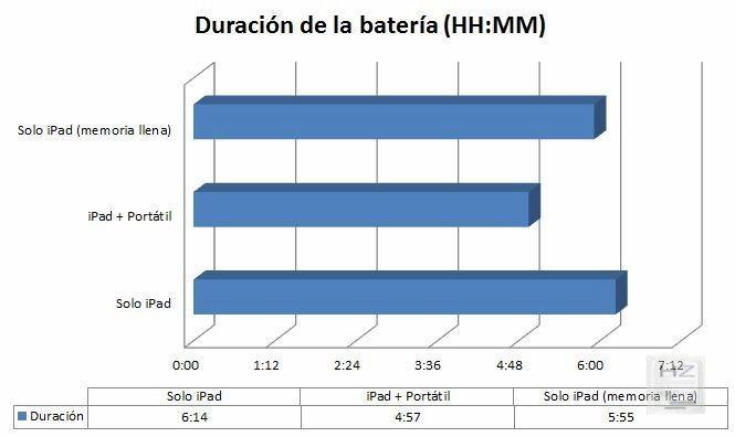 Batería_001