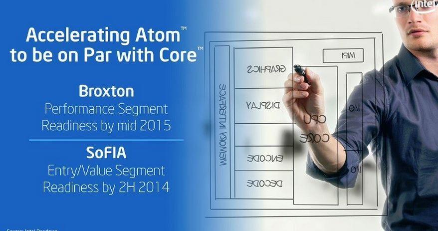 Intel Atom asdasd